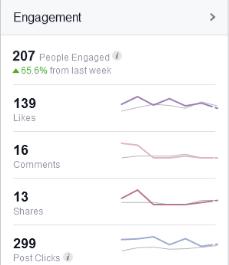 XYZ Engagement